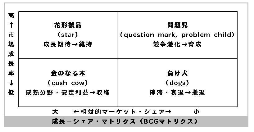 http://www.rnac.ne.jp/~shinta/jisedai/ppm.jpg